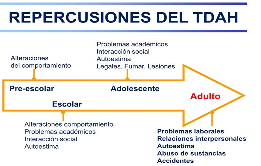 repercusiones-tdah-adulto-2