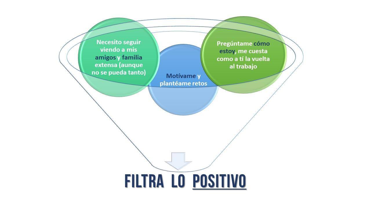 filtra lo positivo (ana aso).jpg